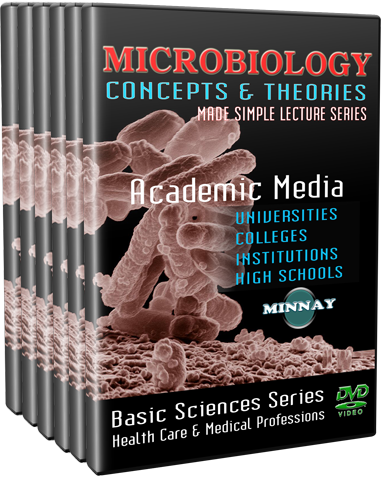 Microbiology DVDs — dvd4learning